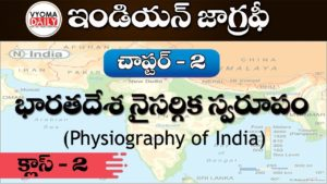 Physiography-of-India